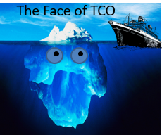 Part 3: You are the Problem, Not Your Systems – will the real TCO please step forward!