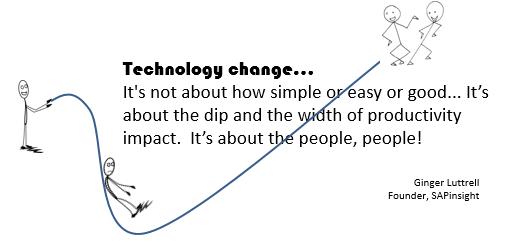 TechnologyChange2